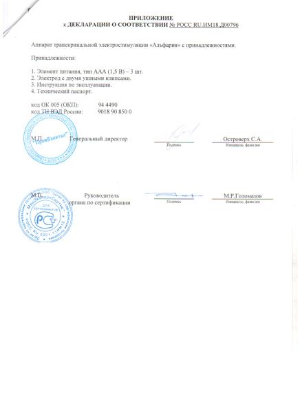 Отзывы о дерматологах у м. Ленинский проспект