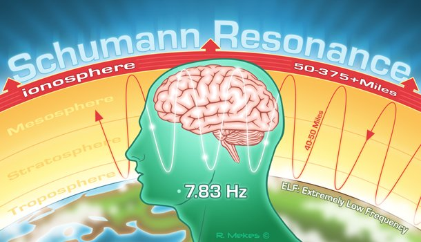 http://www.mindmachine.ru/articles/pic/Schumann+Resonance1.jpg