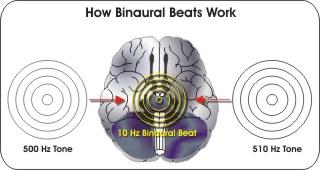 генератор мозговых волн